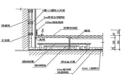 机房工程铺设静电地板设计方案热风炉